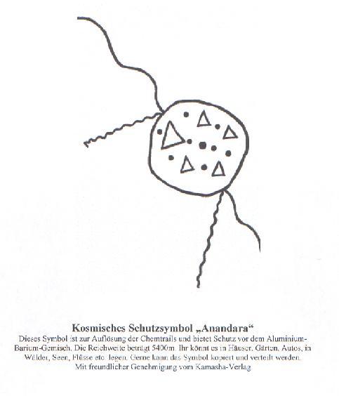 Kritischer Kommentar Zum Magischen Anandara Schutzsymbol Gegen